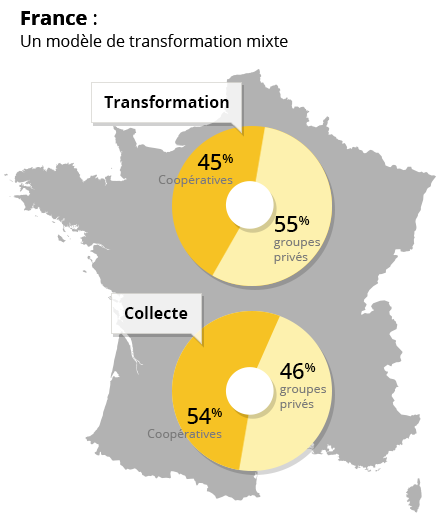 carte des transformateurs