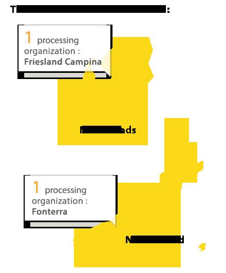 Sites de transformation laitière aux Pays-Bas et Nouvelle-Zélande